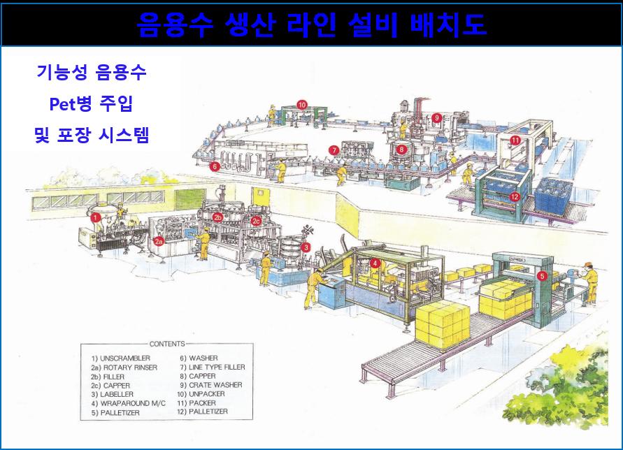 해수 담수화 기술